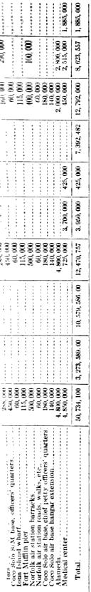 [ocr errors][merged small][merged small][merged small][merged small][merged small][merged small][merged small][merged small][merged small][merged small][merged small]