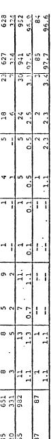 [merged small][merged small][merged small][merged small][merged small][merged small][merged small][merged small][merged small][merged small][merged small][ocr errors][ocr errors][ocr errors][ocr errors][ocr errors][merged small][merged small][ocr errors][ocr errors][ocr errors][merged small][merged small][ocr errors][merged small][merged small][merged small][merged small][ocr errors][merged small][ocr errors][merged small][merged small][ocr errors]
