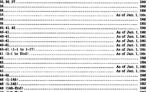 [merged small][ocr errors][merged small][ocr errors][ocr errors][merged small][ocr errors][merged small][ocr errors][merged small][ocr errors][merged small][ocr errors][ocr errors][ocr errors][merged small][ocr errors][merged small][merged small]