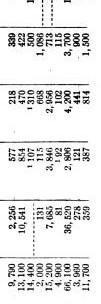 [merged small][ocr errors][merged small][merged small][ocr errors][ocr errors][merged small][ocr errors]