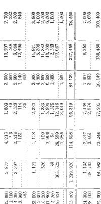[ocr errors][ocr errors][merged small][ocr errors][ocr errors][merged small][merged small][ocr errors][merged small][merged small][ocr errors][ocr errors][merged small][merged small][merged small][merged small][merged small][ocr errors][ocr errors][ocr errors][merged small][merged small][ocr errors][merged small][merged small][ocr errors][ocr errors][ocr errors][merged small][merged small][merged small][ocr errors][merged small][merged small][merged small][merged small][ocr errors][merged small][merged small]
