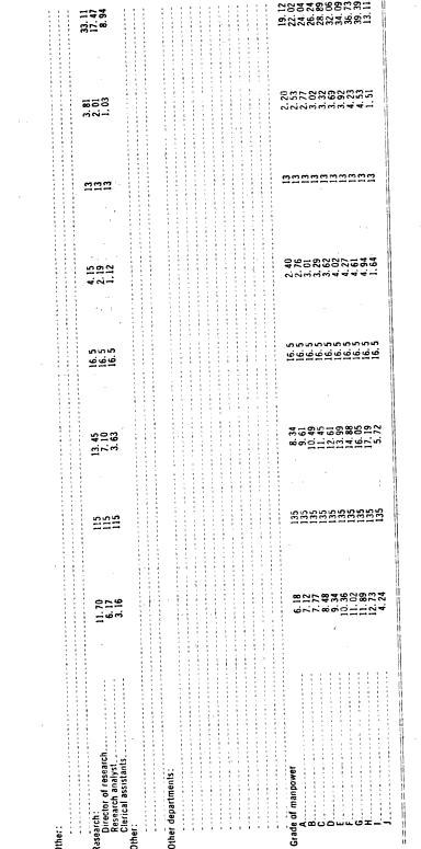 [merged small][merged small][merged small][ocr errors][ocr errors][ocr errors][merged small][merged small][merged small][ocr errors][ocr errors][ocr errors][ocr errors][merged small][ocr errors][ocr errors][merged small][ocr errors][merged small]