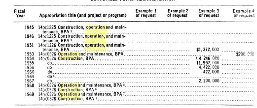 [merged small][merged small][merged small][merged small][merged small][merged small][merged small][merged small][ocr errors][merged small][merged small][merged small][ocr errors][merged small][ocr errors][ocr errors][ocr errors][ocr errors][ocr errors][ocr errors][ocr errors]