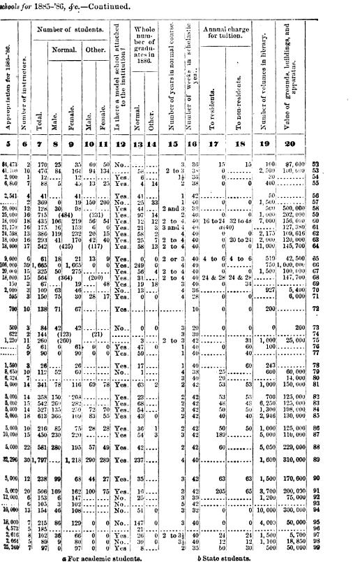 [merged small][merged small][merged small][merged small][merged small][merged small][merged small][merged small][merged small][merged small][merged small][merged small][merged small][merged small][merged small][merged small][merged small][merged small][merged small][merged small][ocr errors][merged small][merged small][ocr errors][merged small][merged small][merged small][merged small][merged small][merged small][merged small][ocr errors][merged small][merged small][merged small][merged small][merged small][merged small][merged small][merged small][merged small][merged small][merged small][merged small][merged small][merged small][merged small][merged small][merged small][merged small][merged small][merged small][merged small][merged small][merged small][merged small][merged small][merged small][merged small][merged small][merged small][merged small][merged small][merged small][merged small][merged small][merged small][merged small][merged small][merged small][merged small][ocr errors][merged small][merged small][merged small][merged small][merged small][merged small][ocr errors][merged small][merged small][merged small][merged small][merged small][merged small][merged small][merged small][merged small][merged small][merged small][merged small][merged small][merged small][merged small][merged small][merged small][merged small][ocr errors][merged small][merged small][merged small][merged small][merged small][merged small][merged small][merged small][merged small][merged small][merged small][merged small][merged small][merged small][merged small][merged small][merged small][merged small][merged small][merged small][merged small][ocr errors][merged small][merged small][ocr errors][merged small][merged small][merged small][merged small][merged small][merged small][merged small][merged small][merged small][merged small][merged small][merged small][merged small][merged small][merged small][merged small][merged small][merged small][merged small][merged small][merged small]