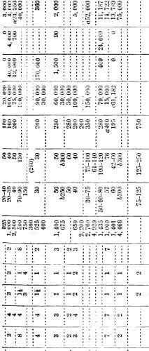 [merged small][merged small][merged small][merged small][merged small][merged small][merged small][merged small][merged small][merged small][ocr errors][merged small][merged small][merged small][merged small][merged small][merged small][merged small][merged small][merged small][merged small][merged small][merged small][merged small][merged small][merged small][merged small][merged small][merged small][merged small][merged small][merged small][merged small][merged small][merged small][merged small][merged small][merged small][merged small][merged small][merged small][merged small][merged small][merged small][merged small][merged small][merged small][merged small][merged small][merged small][merged small][merged small][merged small][merged small][merged small][merged small][merged small][ocr errors][ocr errors][merged small][merged small][merged small][merged small][merged small][merged small][merged small][merged small]