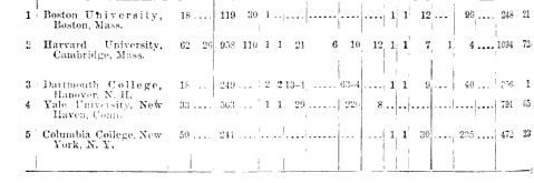 [merged small][merged small][merged small][merged small][merged small][merged small][merged small][merged small][merged small][merged small][merged small][merged small][merged small][merged small][merged small][merged small][merged small][merged small][merged small][merged small][merged small][merged small][merged small][merged small][merged small][merged small][ocr errors][merged small][merged small][merged small][merged small][merged small][merged small][ocr errors]
