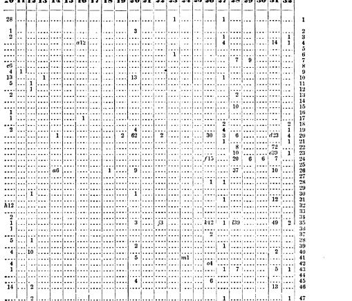 [merged small][merged small][merged small][merged small][merged small][merged small][merged small][merged small][merged small][ocr errors][merged small][merged small][merged small][merged small][merged small][merged small][merged small][merged small][ocr errors][merged small][ocr errors][merged small][merged small][merged small][merged small][merged small][merged small][merged small][merged small][merged small][merged small][merged small][merged small][merged small][merged small][merged small][merged small][merged small][merged small][merged small][merged small][merged small][merged small][merged small][merged small][merged small][ocr errors][merged small][merged small][merged small][merged small][ocr errors][merged small][merged small][merged small][merged small][merged small][merged small][merged small][merged small][ocr errors][merged small][merged small][merged small][merged small][merged small][merged small][merged small][merged small][merged small][merged small][ocr errors][merged small][merged small][merged small][merged small][merged small][merged small][merged small][merged small][merged small][merged small][merged small][merged small][merged small]