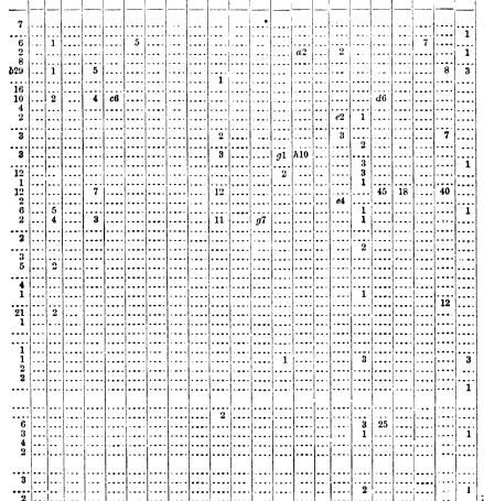 [ocr errors][ocr errors][merged small][ocr errors][merged small][merged small][merged small][ocr errors][ocr errors][merged small][ocr errors][merged small][ocr errors][merged small][merged small][subsumed][merged small][merged small][merged small][merged small][merged small][ocr errors][merged small][merged small][merged small][merged small][merged small][merged small][merged small][merged small][merged small][merged small][merged small][merged small][merged small][merged small][merged small][merged small][merged small][merged small][merged small][ocr errors][ocr errors][merged small][merged small][subsumed][merged small][merged small][merged small][merged small][ocr errors][merged small][ocr errors][merged small][merged small][merged small][merged small][merged small][merged small][merged small][ocr errors][merged small][merged small][merged small][merged small][merged small][merged small][merged small][merged small][merged small][merged small][merged small][merged small][merged small]