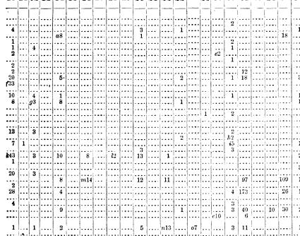 [ocr errors][ocr errors][ocr errors][merged small][ocr errors][subsumed][ocr errors][merged small][merged small][merged small][subsumed][ocr errors][ocr errors][subsumed][subsumed][merged small][merged small][merged small][merged small][ocr errors][merged small][subsumed][merged small][merged small][ocr errors][merged small]