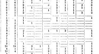 [merged small][merged small][merged small][ocr errors][merged small][merged small][ocr errors][merged small][merged small][merged small][merged small][merged small][merged small][merged small][merged small][merged small][merged small][merged small][merged small]