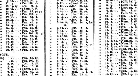 [ocr errors][merged small][ocr errors][merged small][merged small][ocr errors][merged small][merged small][merged small][ocr errors][merged small][merged small][ocr errors][merged small][ocr errors][ocr errors][ocr errors][merged small][ocr errors][merged small][merged small][ocr errors][ocr errors][merged small][ocr errors][ocr errors][merged small][ocr errors][ocr errors][ocr errors][ocr errors][ocr errors][merged small][merged small][merged small][merged small][ocr errors][ocr errors][merged small][merged small][ocr errors][ocr errors]