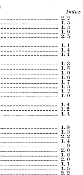 [merged small][merged small][merged small][ocr errors][ocr errors][merged small][ocr errors]