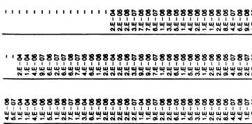 [merged small][ocr errors][merged small][merged small][ocr errors][merged small][merged small][ocr errors][ocr errors][merged small][merged small][subsumed][merged small][merged small][merged small]