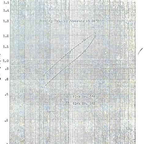 [graphic][subsumed][subsumed][subsumed][ocr errors][subsumed][subsumed][subsumed][ocr errors][merged small][ocr errors][ocr errors]