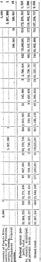 [merged small][merged small][merged small][merged small][merged small][ocr errors][ocr errors][ocr errors][ocr errors][ocr errors][merged small][merged small][merged small][ocr errors][ocr errors][ocr errors][merged small][merged small][merged small]