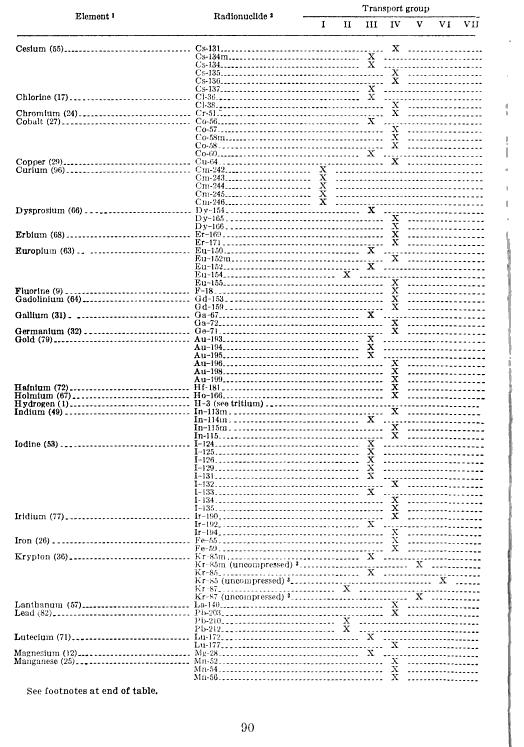 [merged small][merged small][merged small][merged small][ocr errors][merged small][merged small][subsumed][subsumed][ocr errors][ocr errors][ocr errors][ocr errors][merged small][ocr errors][ocr errors][ocr errors][merged small][merged small][ocr errors][subsumed][merged small][merged small][ocr errors][ocr errors][ocr errors][ocr errors][ocr errors][ocr errors][merged small][merged small][ocr errors][merged small][ocr errors][ocr errors][subsumed][ocr errors][ocr errors][merged small][ocr errors][ocr errors][merged small][ocr errors][ocr errors][ocr errors][ocr errors][ocr errors][ocr errors][ocr errors][ocr errors][ocr errors][ocr errors][ocr errors][ocr errors][ocr errors][ocr errors][ocr errors][merged small][ocr errors][merged small][merged small][merged small][ocr errors][ocr errors][ocr errors][ocr errors][merged small][merged small][merged small][merged small]