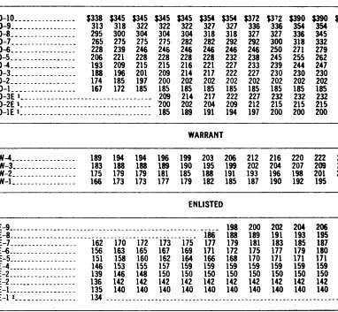 [merged small][merged small][merged small][merged small][merged small][merged small][merged small][merged small][ocr errors][ocr errors][merged small][merged small][merged small][merged small][merged small][merged small][merged small][ocr errors][merged small][merged small][merged small][ocr errors][merged small][merged small][merged small][merged small][merged small][ocr errors][merged small]