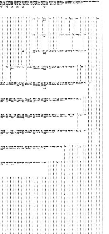 [ocr errors][merged small][merged small][merged small][ocr errors][merged small][ocr errors][ocr errors][merged small][ocr errors][merged small][merged small][merged small][merged small][ocr errors][ocr errors][ocr errors][merged small][ocr errors][merged small][merged small][ocr errors][ocr errors]