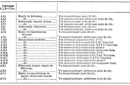 [merged small][ocr errors][merged small][merged small][merged small][ocr errors][merged small][ocr errors][ocr errors][merged small][ocr errors][merged small][ocr errors][merged small][ocr errors][ocr errors][ocr errors][ocr errors][ocr errors][ocr errors][merged small][ocr errors]