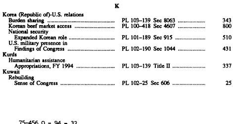 [ocr errors][merged small][merged small][merged small][merged small][merged small][ocr errors][merged small][merged small][ocr errors][merged small][ocr errors][merged small][merged small][merged small][merged small][merged small][merged small][merged small][ocr errors]