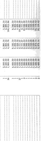 [ocr errors][ocr errors][ocr errors][subsumed][subsumed][subsumed][ocr errors][subsumed][ocr errors][subsumed][subsumed][ocr errors][ocr errors][subsumed][ocr errors][ocr errors][subsumed][merged small][merged small][ocr errors][ocr errors]