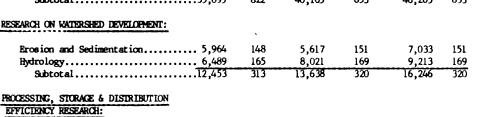 [merged small][ocr errors][merged small][merged small][ocr errors][merged small][ocr errors][merged small][merged small]