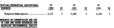 [merged small][ocr errors][merged small][ocr errors][merged small][merged small][ocr errors][merged small][merged small][ocr errors][merged small]