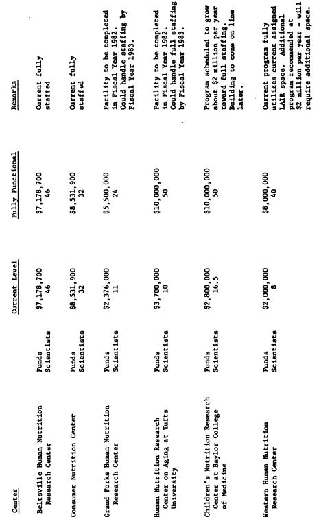 [merged small][merged small][merged small][merged small][merged small][merged small][ocr errors][ocr errors][merged small][ocr errors][merged small][merged small][ocr errors][ocr errors][merged small][merged small][merged small][merged small][merged small][merged small][merged small][merged small][merged small][merged small][merged small][merged small][ocr errors][merged small][merged small][merged small][merged small][merged small][merged small][merged small][merged small][merged small][merged small][merged small][merged small][merged small]