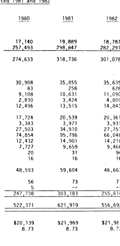 [merged small][ocr errors][ocr errors][merged small][ocr errors][ocr errors][merged small][ocr errors][ocr errors][table]