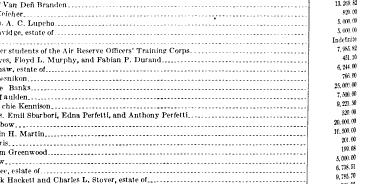[ocr errors][merged small][merged small][merged small][ocr errors][merged small][merged small][ocr errors][ocr errors][ocr errors][merged small][ocr errors][ocr errors][ocr errors][ocr errors]