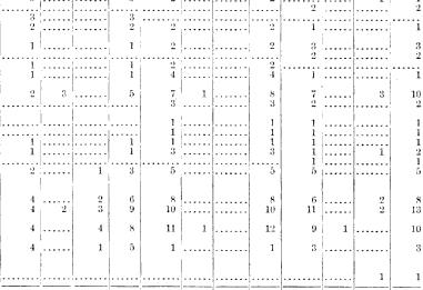 [merged small][merged small][merged small][merged small][merged small][merged small][merged small][ocr errors][merged small][merged small][merged small][merged small][merged small][merged small][merged small][merged small][merged small][merged small][merged small][merged small][merged small][merged small][merged small][merged small][merged small][merged small][merged small][merged small][merged small][merged small][merged small][merged small][merged small][merged small][merged small][merged small][merged small][merged small][merged small][merged small][merged small][merged small][merged small][merged small][merged small][merged small][merged small][merged small][merged small][merged small][merged small][merged small][merged small]