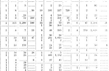[merged small][merged small][merged small][merged small][merged small][merged small][merged small][merged small][merged small][merged small][merged small][merged small][merged small][merged small][merged small][merged small][merged small][ocr errors][merged small][merged small][merged small][merged small][merged small][merged small][ocr errors][merged small][merged small][merged small][merged small][merged small][merged small][merged small][merged small][merged small][merged small][merged small][merged small][merged small][merged small][ocr errors][merged small][merged small][merged small][ocr errors][merged small][merged small][merged small][merged small][merged small][merged small][merged small][merged small][merged small][merged small][merged small][merged small][merged small][merged small][merged small][merged small][merged small][merged small][merged small][merged small][merged small][merged small][merged small][ocr errors][merged small][merged small][merged small][merged small][merged small][merged small][merged small][merged small]