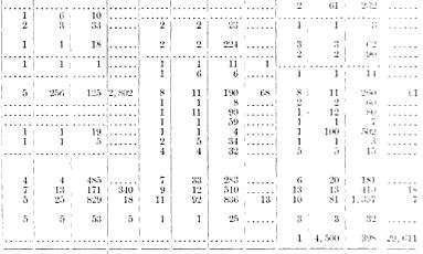 [merged small][merged small][merged small][merged small][merged small][merged small][merged small][merged small][merged small][merged small][merged small][merged small][merged small][merged small][merged small][merged small][merged small][merged small][merged small][merged small][merged small][merged small][merged small][merged small][merged small][merged small][merged small][merged small][merged small][merged small][merged small][merged small][merged small][merged small][merged small][merged small][merged small][merged small][ocr errors][merged small][merged small][merged small][merged small][merged small][merged small][merged small][merged small][merged small][merged small][ocr errors][ocr errors][ocr errors]