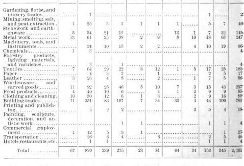 [merged small][merged small][merged small][merged small][merged small][merged small][merged small][merged small][merged small][merged small][merged small][ocr errors][merged small][merged small][merged small][merged small][merged small][merged small][merged small][merged small][merged small][merged small][merged small][merged small][merged small][merged small][merged small][merged small][merged small][merged small][merged small][merged small][ocr errors][merged small][merged small][merged small][merged small][merged small][merged small][merged small][merged small][merged small][merged small][merged small][merged small][merged small][merged small][merged small][merged small][merged small][merged small][merged small][merged small][merged small][merged small][merged small][merged small][merged small][merged small][merged small][merged small][merged small][merged small][merged small][merged small][merged small][merged small][merged small][merged small][merged small][merged small][merged small][merged small][merged small][merged small][merged small][merged small][merged small][merged small][merged small][merged small][merged small][merged small][merged small][merged small][merged small][merged small][merged small][merged small][merged small][merged small][merged small][merged small][merged small]
