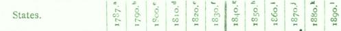 [merged small][merged small][merged small][ocr errors][merged small][merged small][merged small][merged small][merged small][merged small][merged small][merged small][merged small]