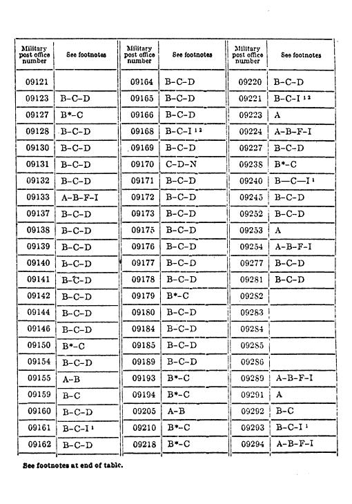 [merged small][merged small][merged small][merged small][ocr errors][merged small][ocr errors][merged small][ocr errors][ocr errors][ocr errors][ocr errors][ocr errors][ocr errors][merged small][ocr errors][ocr errors][ocr errors][ocr errors][ocr errors][merged small][ocr errors][ocr errors][merged small][ocr errors][merged small][ocr errors][ocr errors][merged small][ocr errors][merged small][ocr errors][ocr errors][ocr errors][ocr errors][ocr errors][merged small][ocr errors][merged small][ocr errors][ocr errors][ocr errors][ocr errors][ocr errors][merged small][ocr errors][merged small]