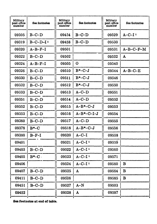 [merged small][merged small][merged small][merged small][merged small][merged small][ocr errors][ocr errors][merged small][merged small][ocr errors][ocr errors][merged small][ocr errors][merged small][ocr errors][ocr errors][merged small][ocr errors][ocr errors][ocr errors][ocr errors][ocr errors][ocr errors][merged small][ocr errors][merged small][merged small][ocr errors][ocr errors][ocr errors][ocr errors][merged small][merged small][ocr errors][merged small][ocr errors][merged small][ocr errors][ocr errors][merged small][ocr errors][merged small][ocr errors][merged small][ocr errors][ocr errors][merged small][merged small][ocr errors][ocr errors][ocr errors][ocr errors][ocr errors][merged small][ocr errors][merged small][ocr errors][ocr errors][merged small][merged small]