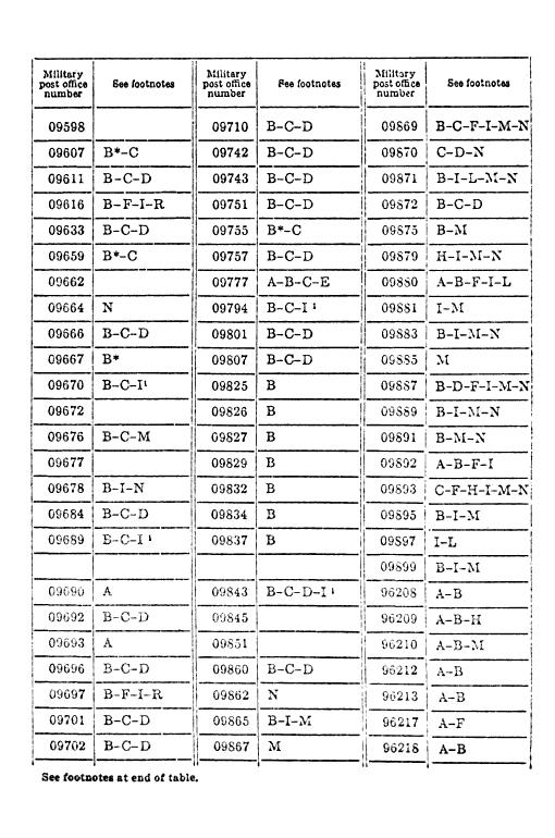 [graphic][subsumed][subsumed][subsumed][subsumed][subsumed][subsumed][subsumed][subsumed][subsumed][ocr errors][subsumed][ocr errors][ocr errors][ocr errors][ocr errors][subsumed][ocr errors][ocr errors][ocr errors][subsumed][ocr errors][ocr errors][ocr errors][ocr errors][ocr errors][ocr errors][ocr errors][ocr errors][ocr errors][ocr errors][ocr errors][ocr errors][ocr errors][ocr errors][ocr errors][ocr errors][ocr errors][ocr errors][subsumed][subsumed][ocr errors][ocr errors][ocr errors][ocr errors][subsumed][ocr errors][subsumed][ocr errors][subsumed][ocr errors][ocr errors][ocr errors][ocr errors][ocr errors][subsumed][ocr errors][subsumed][ocr errors][subsumed][subsumed][subsumed][ocr errors][subsumed][ocr errors][subsumed][ocr errors][ocr errors][subsumed][subsumed][ocr errors][ocr errors][ocr errors][subsumed][ocr errors][ocr errors][ocr errors][ocr errors][ocr errors][ocr errors][merged small]
