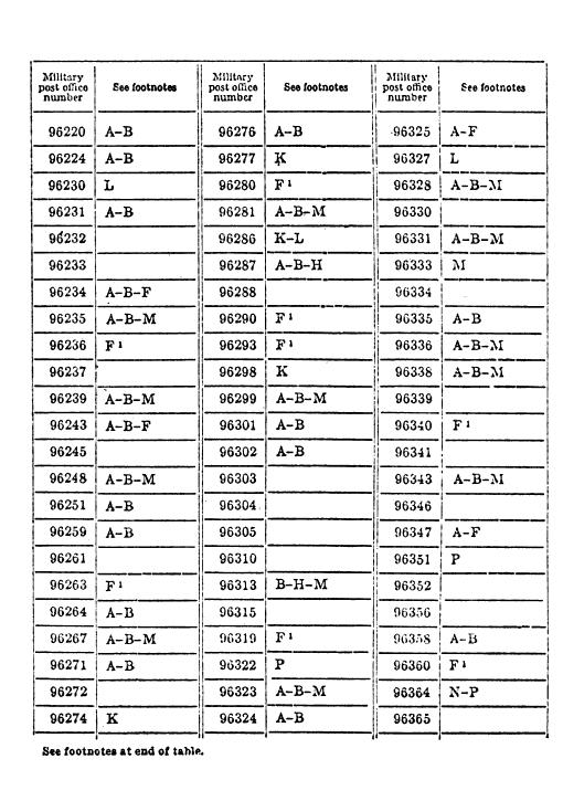 [merged small][merged small][merged small][merged small][merged small][merged small][merged small][ocr errors][ocr errors][ocr errors][ocr errors][ocr errors][ocr errors][ocr errors][ocr errors][ocr errors][ocr errors][ocr errors][ocr errors][ocr errors][merged small][ocr errors][ocr errors][ocr errors][merged small][ocr errors][ocr errors][ocr errors][ocr errors][ocr errors][ocr errors][ocr errors][ocr errors][ocr errors][ocr errors][ocr errors][ocr errors][ocr errors][ocr errors][ocr errors][ocr errors][ocr errors][ocr errors][ocr errors][ocr errors][ocr errors][ocr errors][ocr errors][merged small][ocr errors][ocr errors][ocr errors][ocr errors][ocr errors][ocr errors][ocr errors][merged small][ocr errors][merged small][ocr errors][ocr errors][merged small][ocr errors][ocr errors][merged small][ocr errors][ocr errors][ocr errors][ocr errors][merged small][ocr errors][ocr errors][merged small][ocr errors][merged small][ocr errors][ocr errors][ocr errors][ocr errors][ocr errors][ocr errors][ocr errors][ocr errors][ocr errors][ocr errors][merged small][merged small]