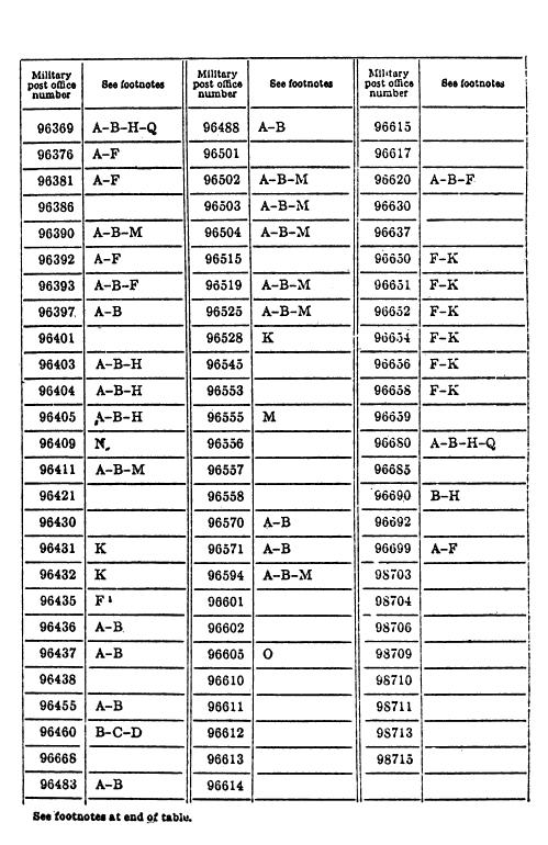 [merged small][merged small][merged small][merged small][merged small][ocr errors][merged small][ocr errors][ocr errors][ocr errors][merged small][ocr errors][ocr errors][ocr errors][ocr errors][ocr errors][merged small][ocr errors][merged small][ocr errors][ocr errors][merged small][ocr errors][ocr errors][ocr errors][ocr errors][merged small][ocr errors][ocr errors][ocr errors][ocr errors][ocr errors][merged small][ocr errors][ocr errors][ocr errors][ocr errors][merged small][ocr errors][ocr errors][ocr errors][ocr errors][ocr errors][ocr errors][ocr errors][ocr errors][ocr errors][ocr errors][ocr errors][ocr errors][ocr errors][ocr errors][ocr errors][ocr errors][ocr errors][merged small][ocr errors][ocr errors][ocr errors][merged small][ocr errors][merged small][ocr errors][ocr errors][merged small][ocr errors][ocr errors][merged small][ocr errors][ocr errors][ocr errors][merged small][ocr errors][ocr errors][merged small][ocr errors][merged small][ocr errors][merged small][ocr errors][ocr errors][ocr errors][ocr errors][ocr errors][ocr errors][ocr errors][ocr errors][ocr errors][ocr errors][ocr errors][ocr errors][merged small]