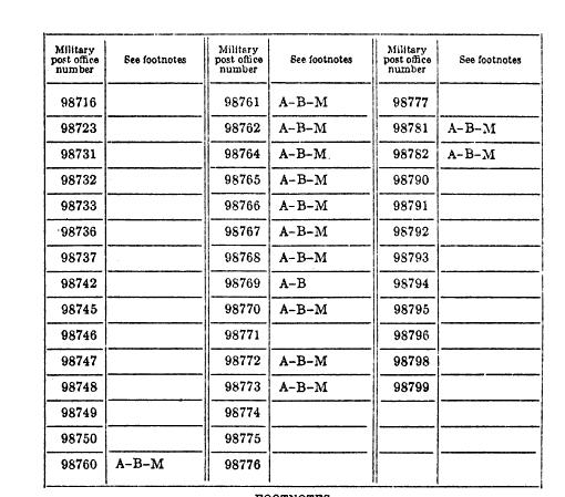 [merged small][merged small][merged small][merged small][merged small][merged small][merged small][merged small][ocr errors][ocr errors][merged small][merged small][ocr errors][merged small][ocr errors][merged small][merged small][ocr errors][ocr errors][ocr errors][ocr errors][ocr errors][ocr errors][ocr errors][ocr errors][ocr errors][ocr errors][ocr errors][ocr errors][merged small][merged small][merged small][ocr errors][merged small][merged small][ocr errors][merged small][merged small][merged small][ocr errors][merged small][merged small][ocr errors][ocr errors][merged small][merged small][merged small][merged small][merged small][merged small][ocr errors][merged small]