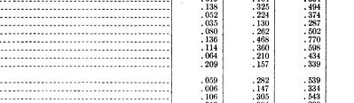 [ocr errors][ocr errors][ocr errors][ocr errors][ocr errors][ocr errors][ocr errors][subsumed][subsumed][subsumed][ocr errors][ocr errors][ocr errors][ocr errors][subsumed][ocr errors][ocr errors][subsumed][subsumed][subsumed][subsumed][subsumed][ocr errors][subsumed][subsumed][subsumed]
